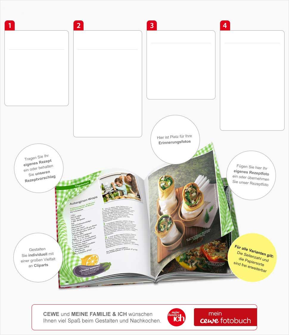 Ihr persönliches Kochbuch