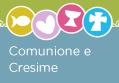 Konfirmation und Kommunion