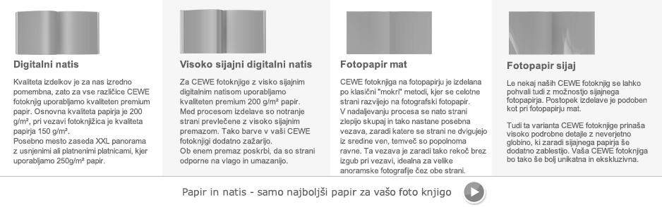 Papir in natis
