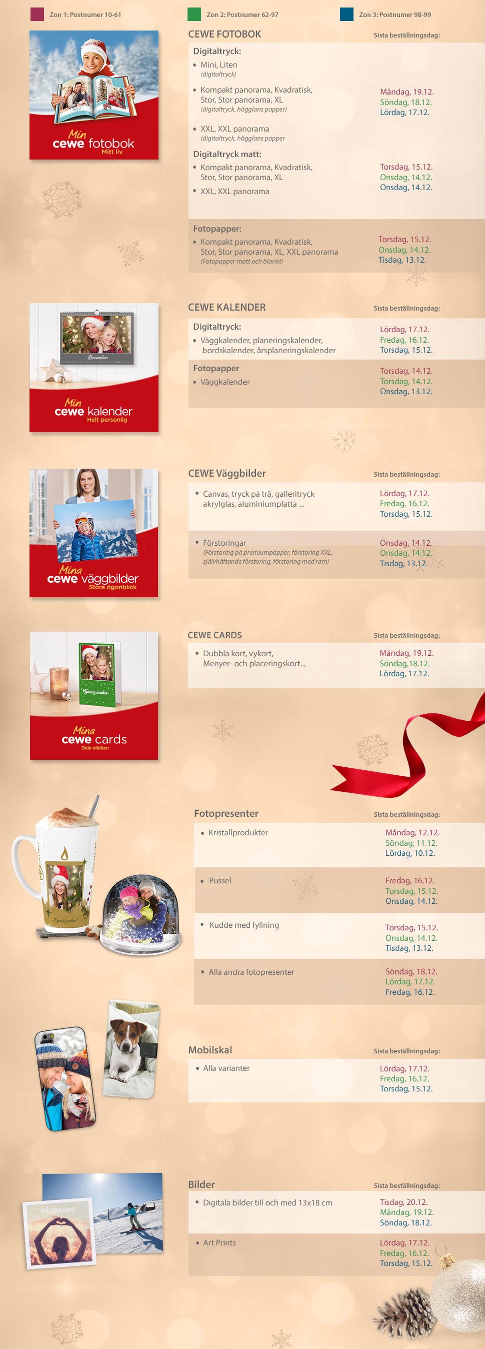 Julens leveranstider