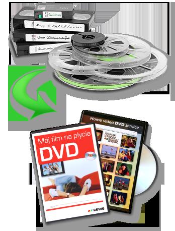Nagrywanie w formacie DVD